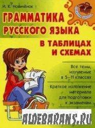Грамматика российского языка в таблицах и схемах