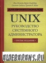 Unix: Начальство системного администратора